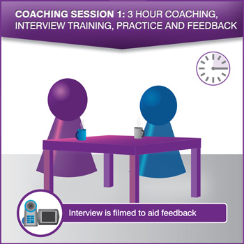 Coaching session 1 - 3 Hour coaching