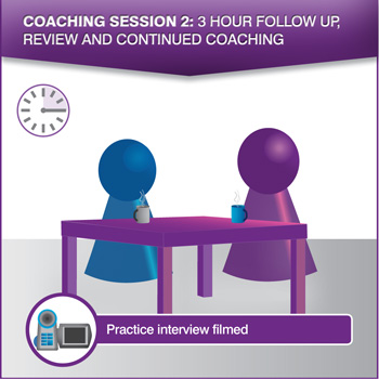 Coaching session 2 - 3 Hour follow up